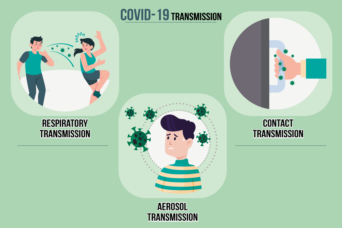 Coronavirus Spread Map: Modes of Transmission and Latest Updates